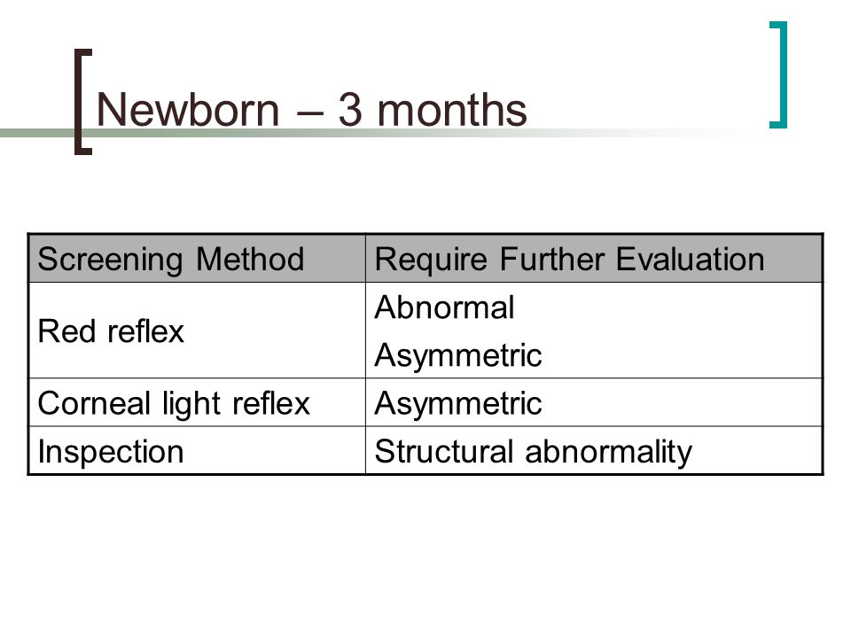Newborn – 3 months Screening Method Require Further Evaluation
