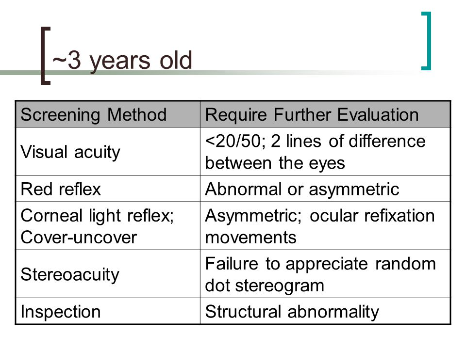 ~3 years old Screening Method Require Further Evaluation Visual acuity