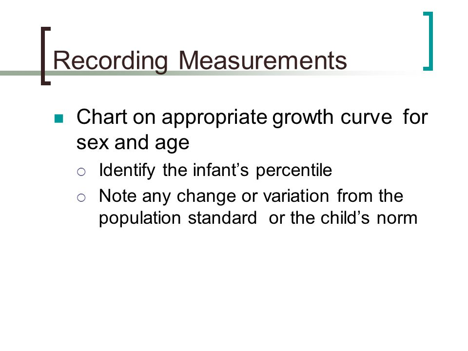 Recording Measurements