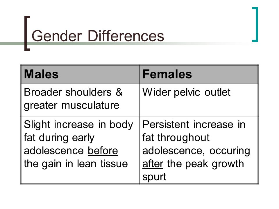 Gender Differences Males Females