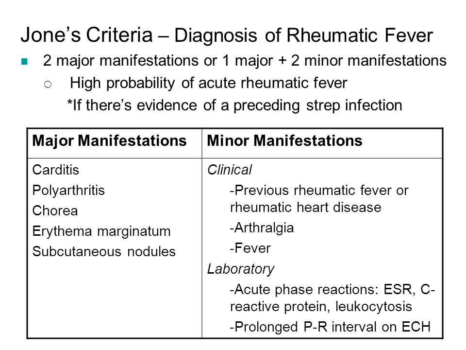 Jone's Criteria – Diagnosis of Rheumatic Fever