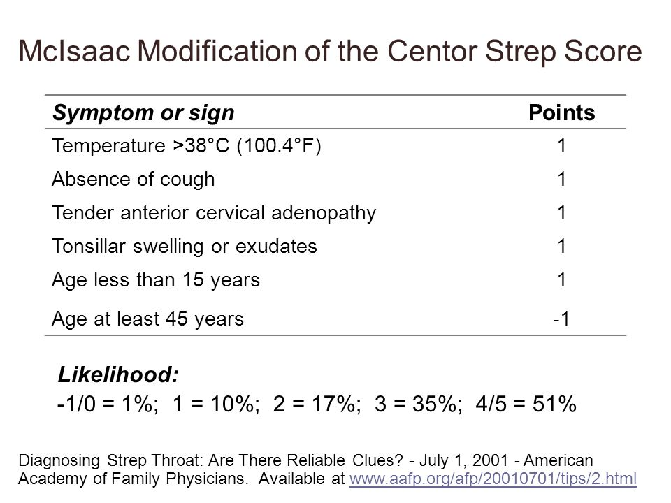 McIsaac Modification of the Centor Strep Score