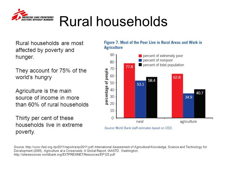 importance of rural development pdf