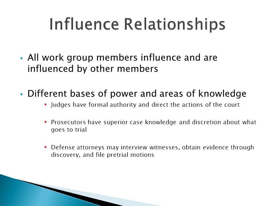 Influence Relationships