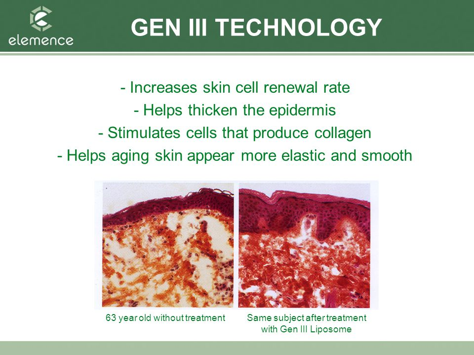 GEN III TECHNOLOGY - Increases skin cell renewal rate