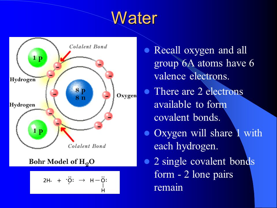 Water Recall oxygen and all group 6A atoms have 6 valence electrons.