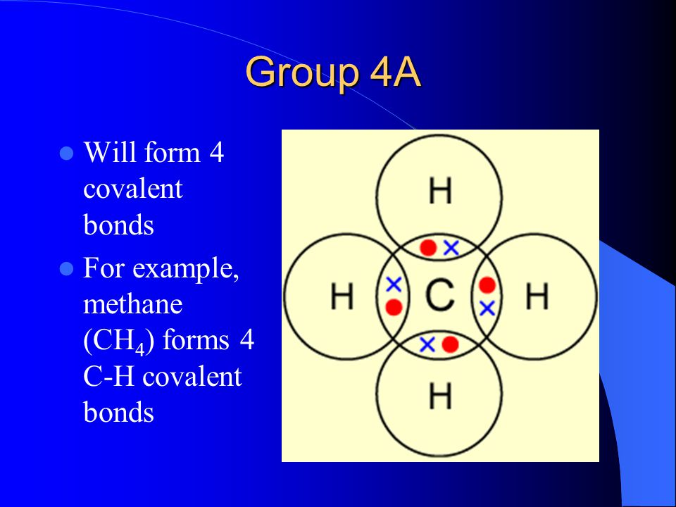Group 4A Will form 4 covalent bonds