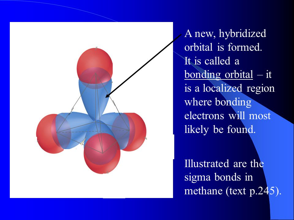 A new, hybridized orbital is formed. It is called a. bonding orbital – it. is a localized region.