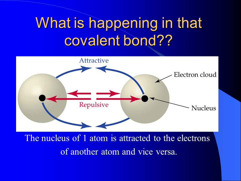 What is happening in that covalent bond