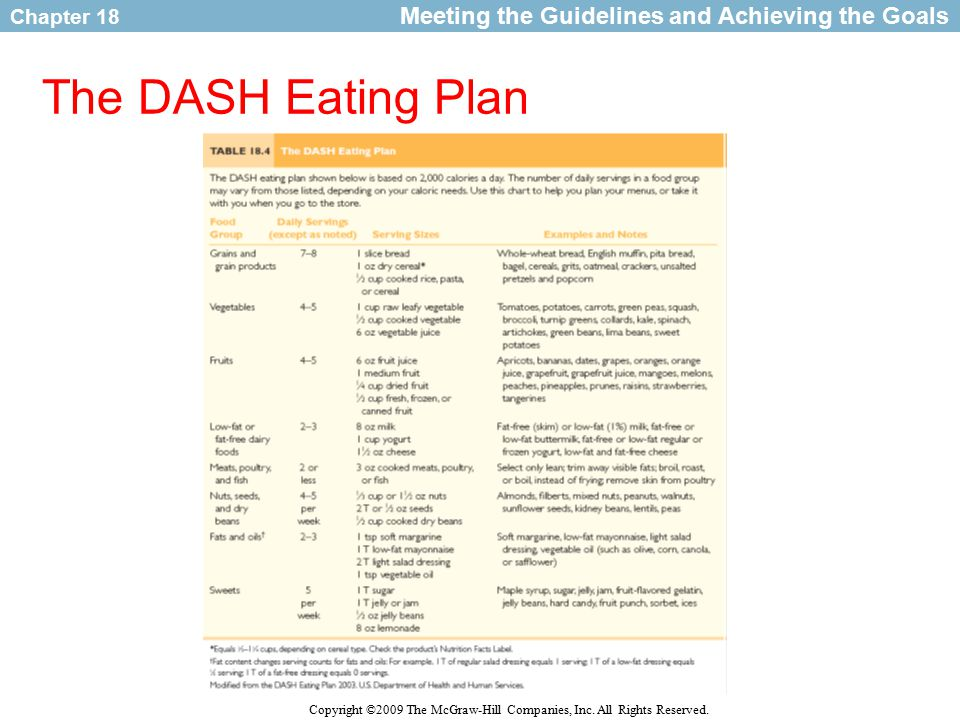 healthy eating guidelines for improving body composition summary