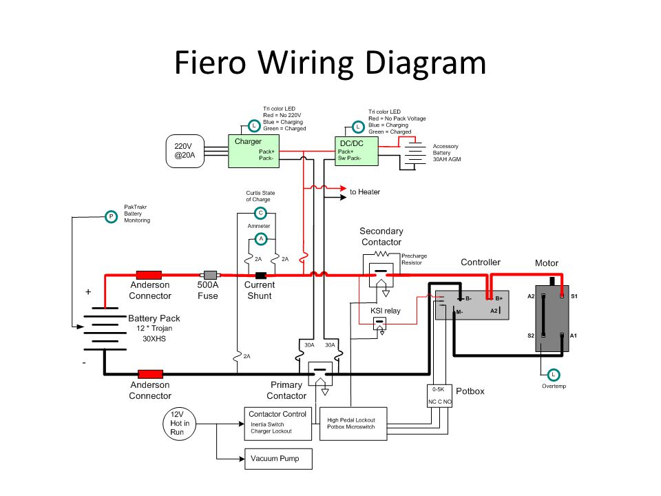 fiero gt wiring diagram fiero fuel pump wiring wiring diagrams rh parsplus co 1985 Pontiac Fiero Wiring-Diagram Fiero Radio Wiring Connection