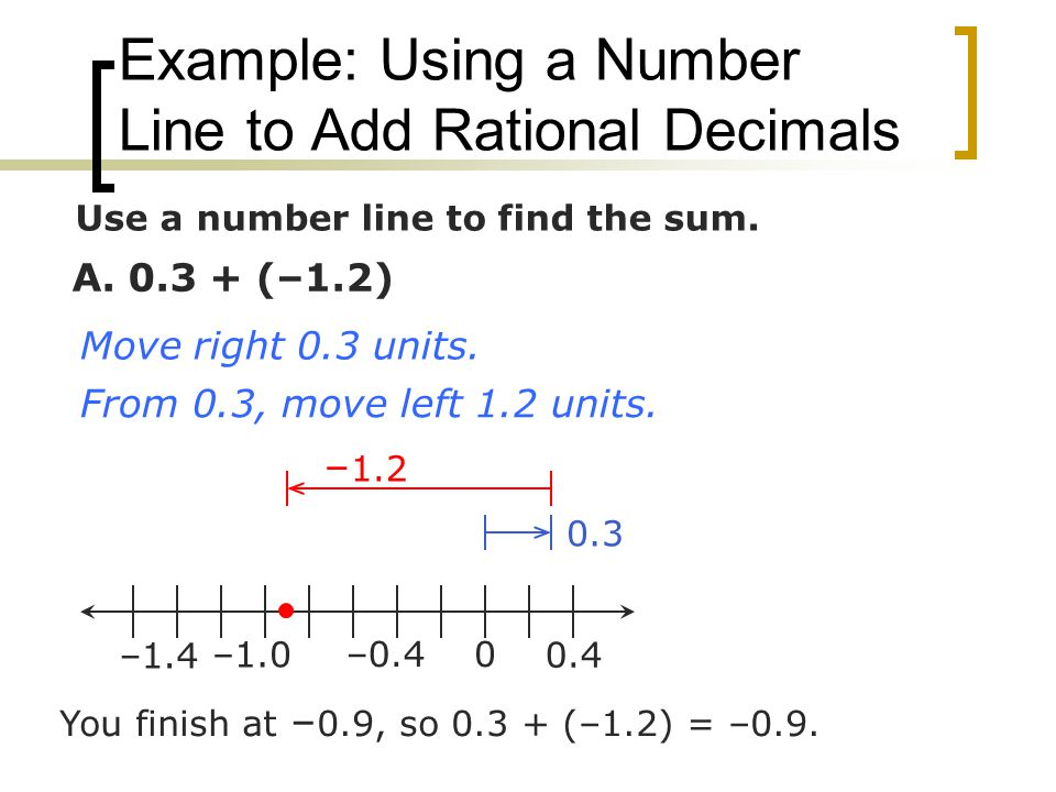Example: Using a Number Line to Add Rational Decimals