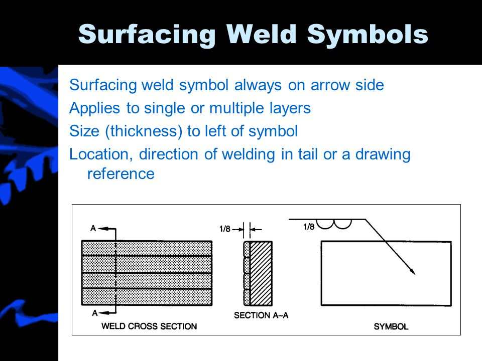 Thickness Weld Symbol