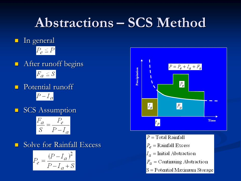 Abstractions – SCS Method