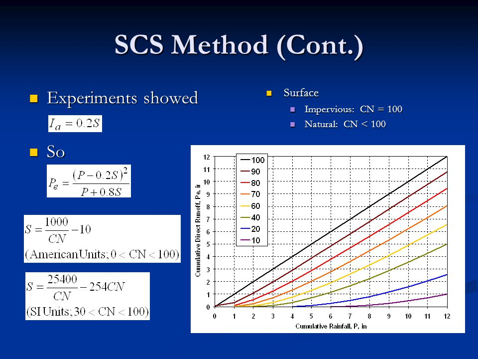SCS Method (Cont.) Experiments showed So Surface Impervious: CN = 100