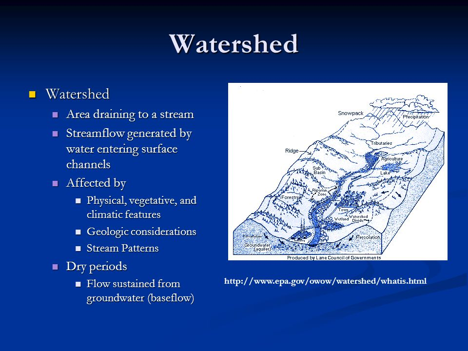Watershed Watershed Area draining to a stream