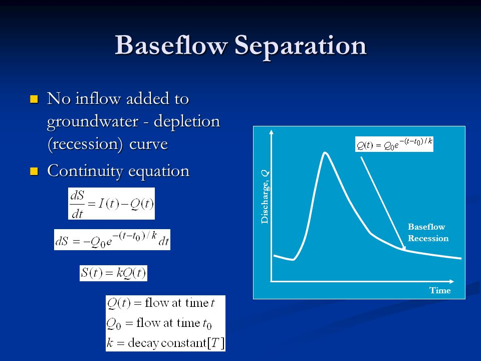 Baseflow Separation No inflow added to groundwater - depletion (recession) curve. Continuity equation.