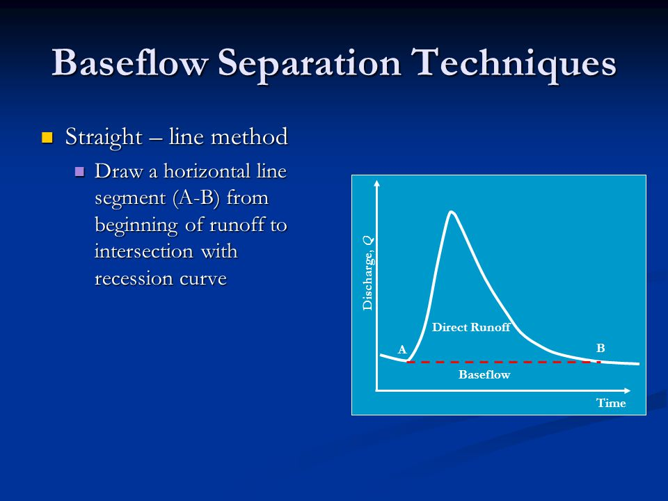 Line Drawing Using Direct Method : Runoff processes daene c mckinney ppt video online download