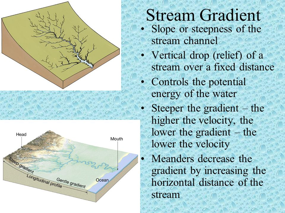 Stream Gradient Slope or steepness of the stream channel