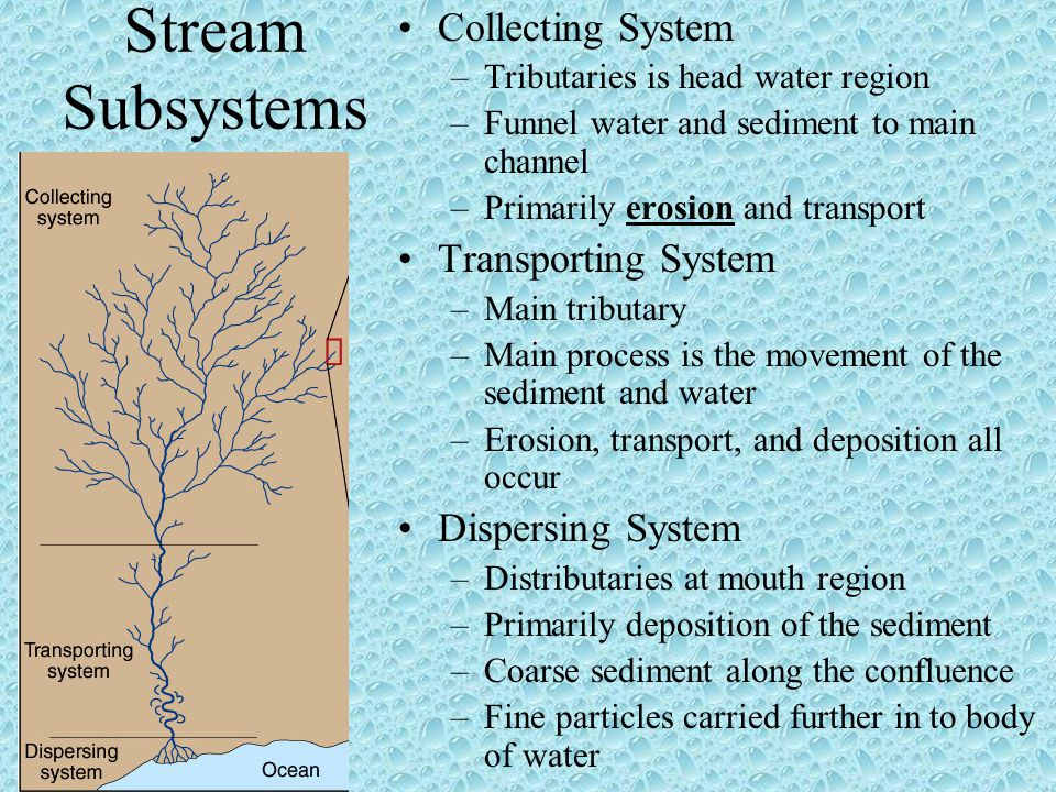 Stream Subsystems Collecting System Transporting System
