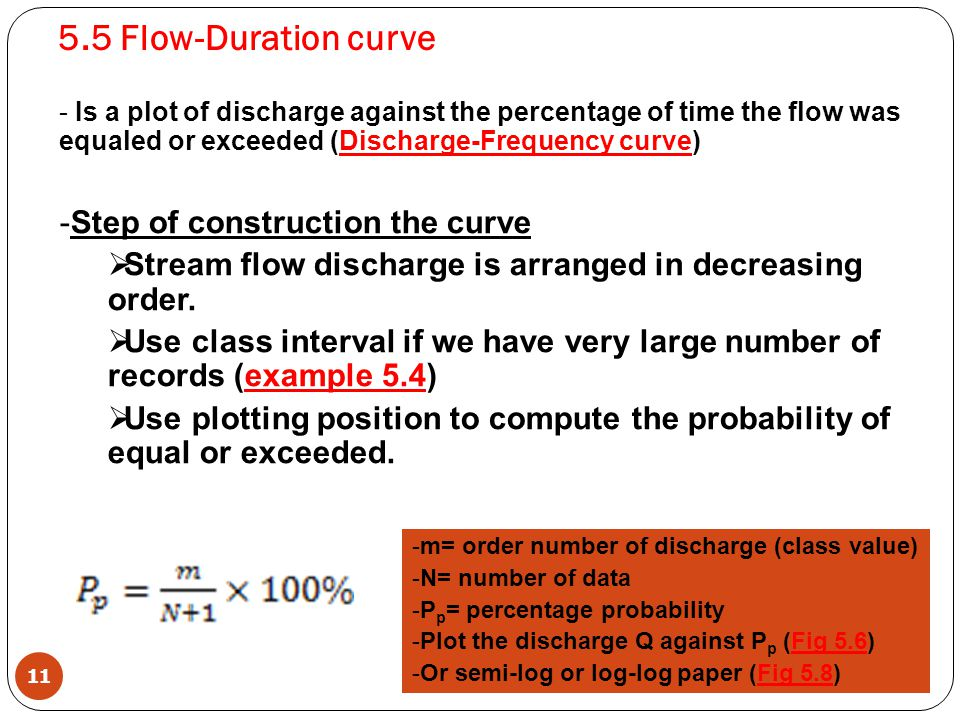 5.5 Flow-Duration curve Step of construction the curve