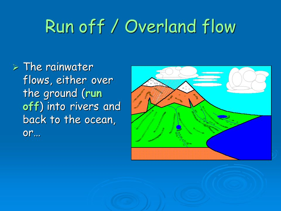 Run off / Overland flow The rainwater flows, either over the ground (run off) into rivers and back to the ocean, or…