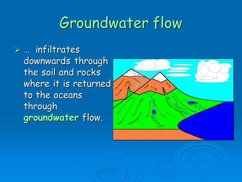 Groundwater flow … infiltrates downwards through the soil and rocks where it is returned to the oceans through groundwater flow.