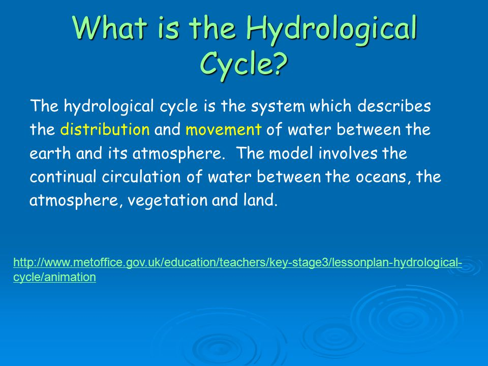 What is the Hydrological Cycle