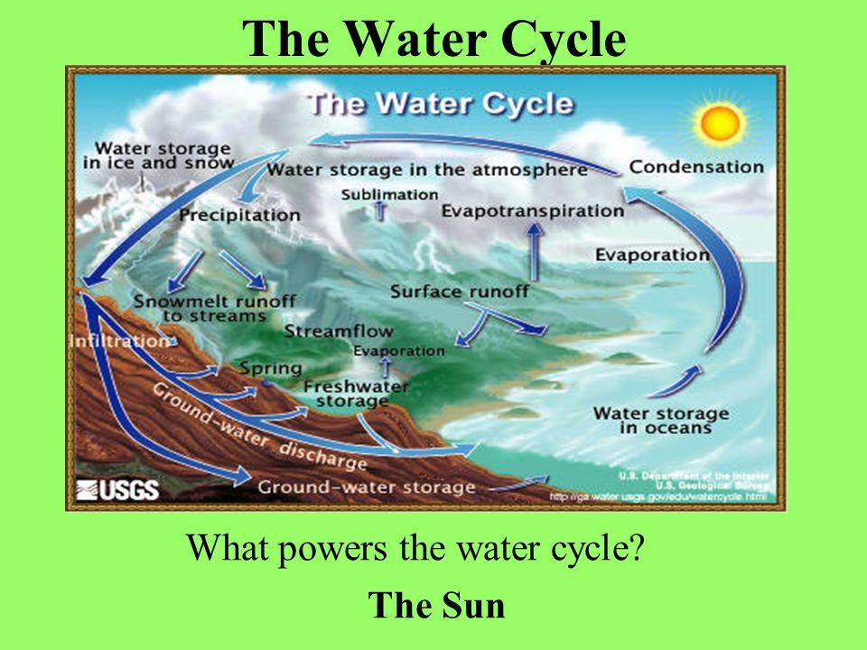 Surface Water Topics: Surface Water Movement Stream Development ...