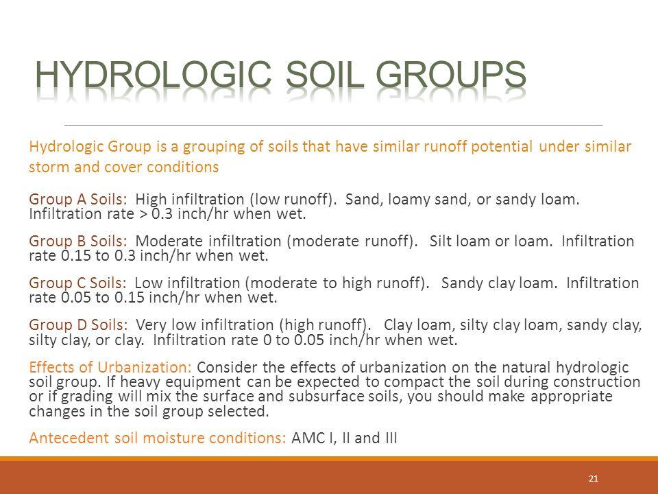 Hydrologic Soil groups
