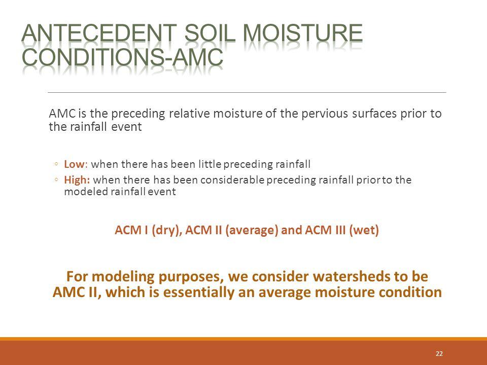 Antecedent soil moisture conditions-AMC