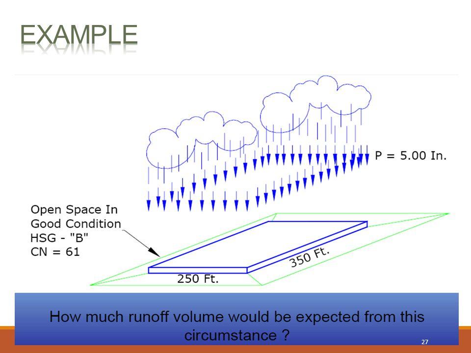 Example Source: http://njscdea.ncdea.org/CurveNumbers.pdf