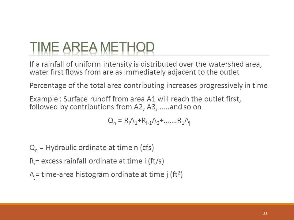 Time Area Method