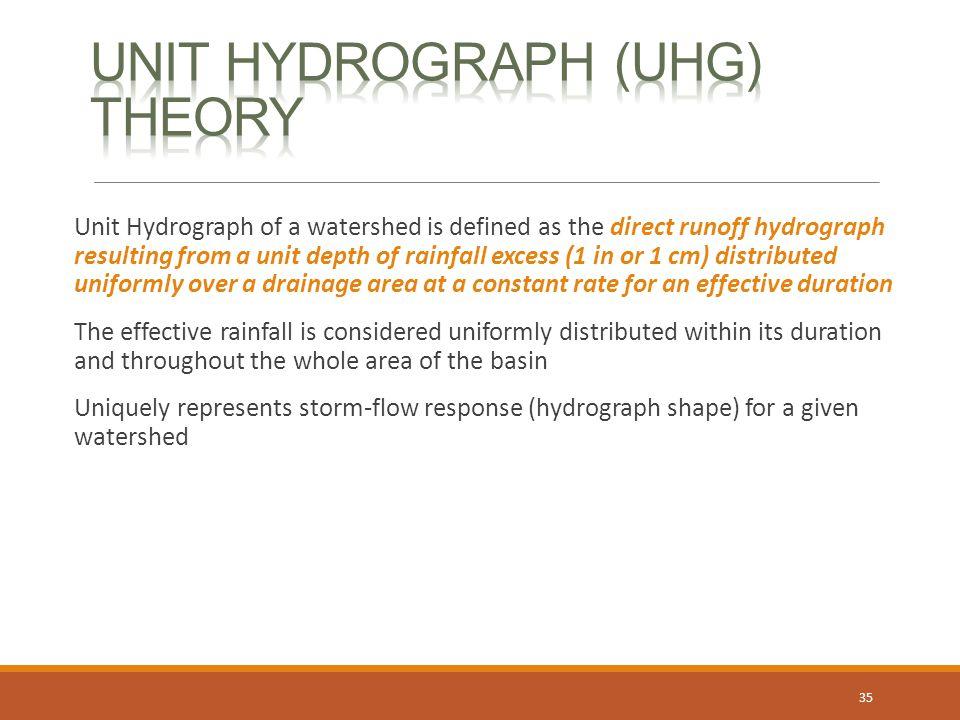 Unit Hydrograph (UHG) Theory