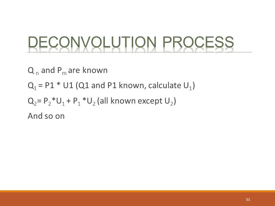 Deconvolution process