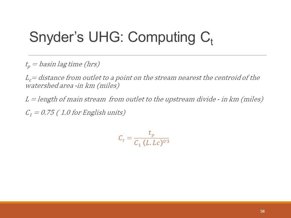Snyder's UHG: Computing Ct