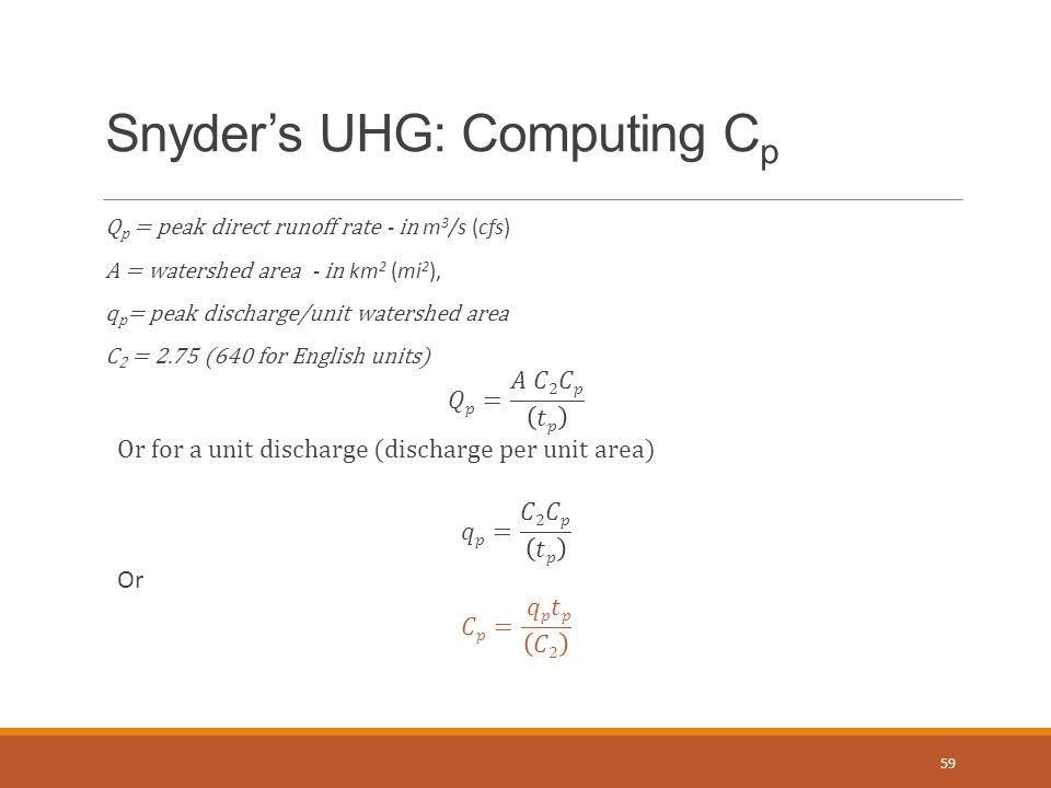 Snyder's UHG: Computing Cp