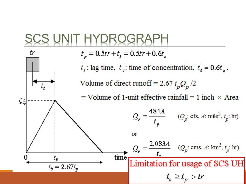 SCS unit hydrograph Slide source: www.rslabntu.net/HYDROLOGY/Rainfall_Runoff_2.ppt.