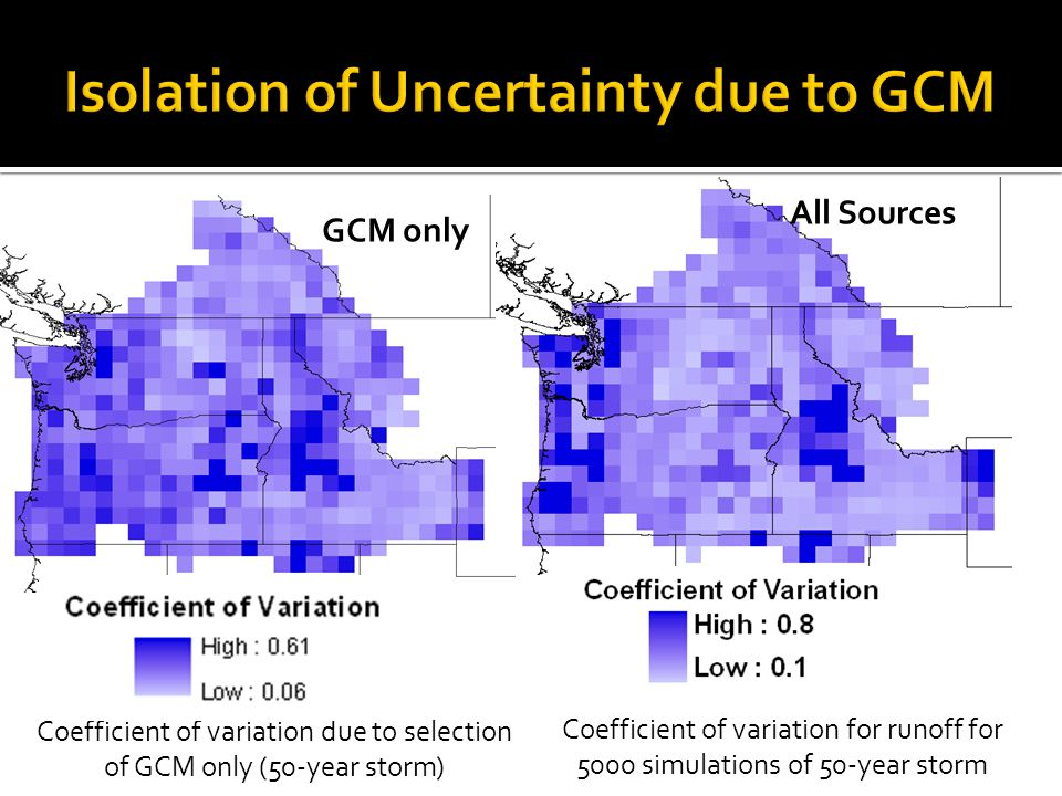 Isolation of Uncertainty due to GCM