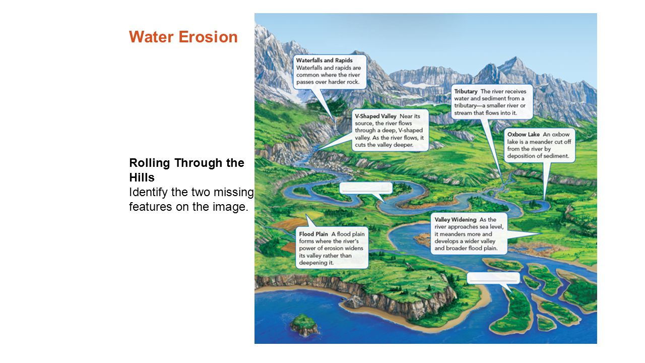 Erosion  Definition of Erosion by MerriamWebster
