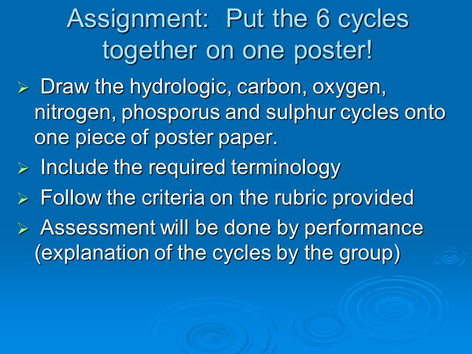 Assignment: Put the 6 cycles together on one poster!