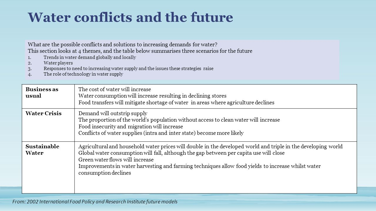 water conflicts Introduction the nature of water resource conflict game theory: a brief introduction application of game theory to the syr darya river basin.