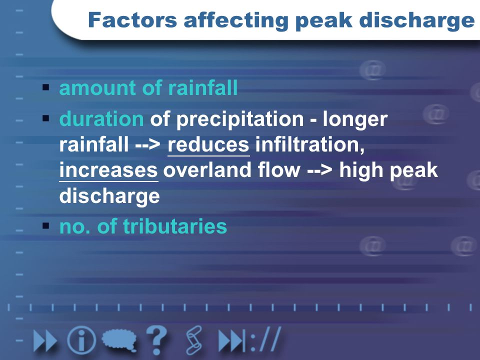 Factors affecting peak discharge