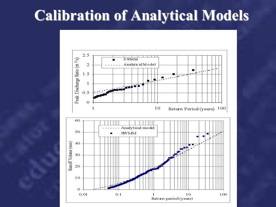 Calibration of Analytical Models