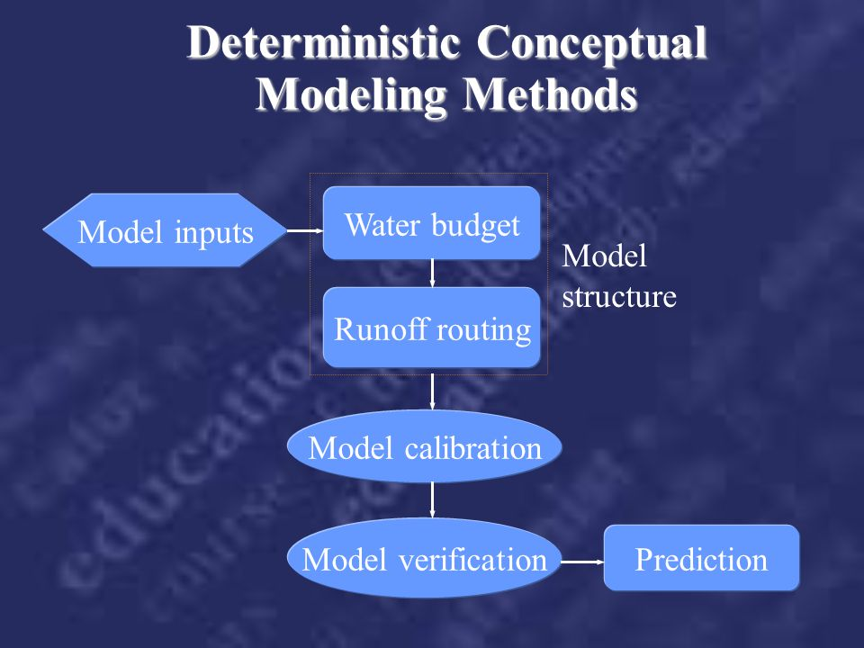 Deterministic Conceptual Modeling Methods