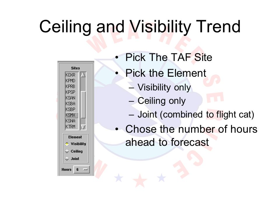 Ceiling and Visibility Trend