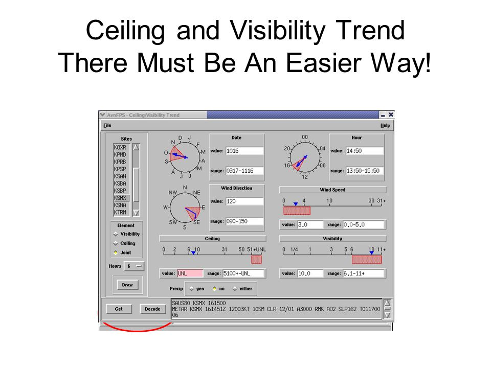 Ceiling and Visibility Trend There Must Be An Easier Way!