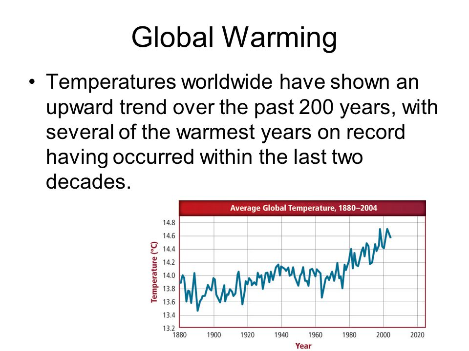an analysis of the worldwide issue of global warming in the past decades Climate change and global warming introduction countries over the past decades) climate change and global warming introduction — global issues.