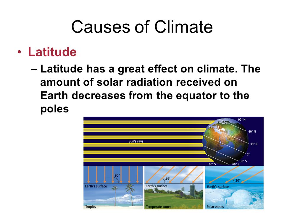 Causes of Climate Latitude
