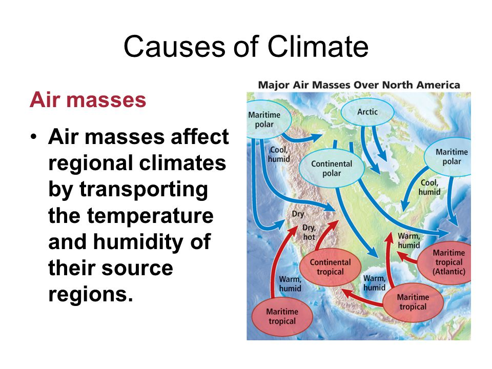 Causes of Climate Air masses
